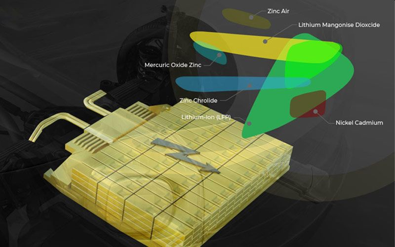 Ansys 2021 R1 Materials
