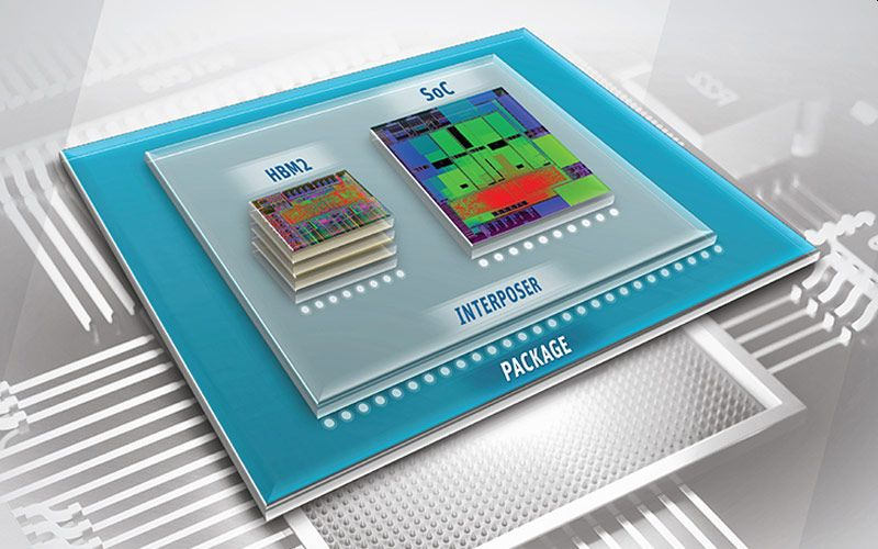 Ansys 2021 R1 Semiconductors